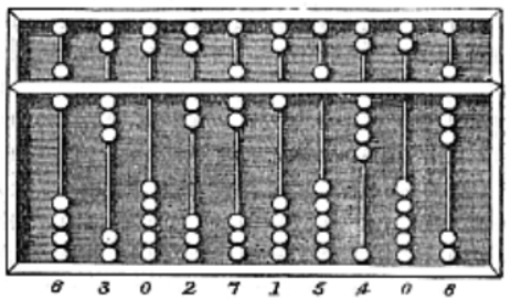 Ancient Chinese abacus structure