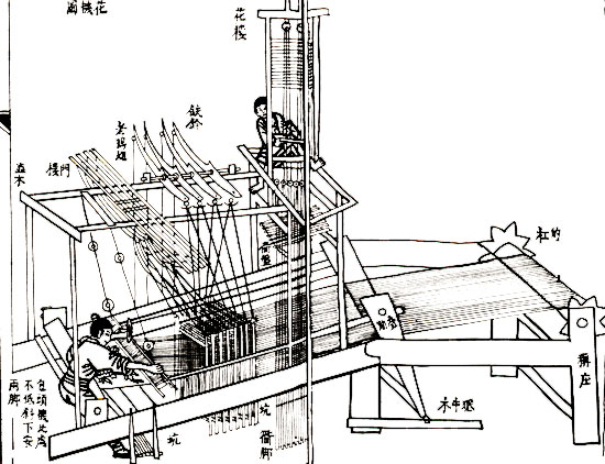 ancient-chinese-inventions