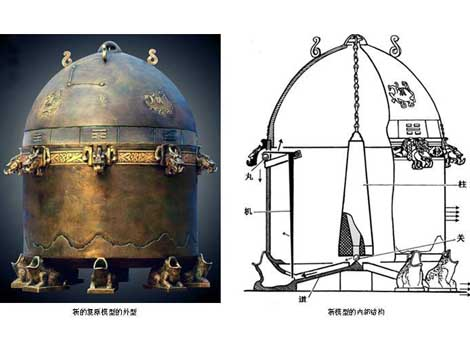 Ancient China Seismograph